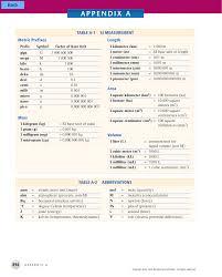 appendix a modern chemistry textbook