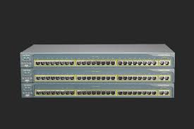 ccna routing u0026 switching basic lab kit