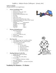 Irony Worksheet File