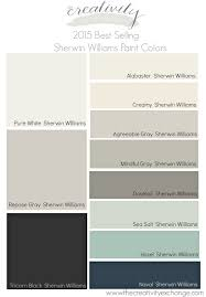 how to choose neutral paint colors 12 perfect neutrals green gray paint colors sherwin williams rhydo us