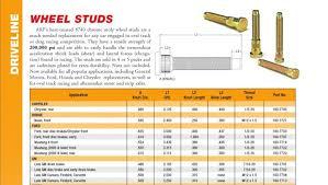 c5 corvette dimensions stock c5 wheel stud dimensions for arps corvetteforum
