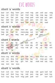 read write build pre primer and primer sight words perfect for