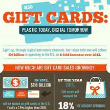 how much are gift cards uk gift card economy 50c86999415d7 w450 h600 png 450 600 gift