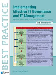 van haren publishing implementing effective it governance and it