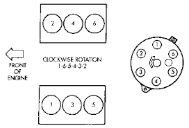 solved 1999 dodge ram 1500 5 2l timing plug gap firing fixya