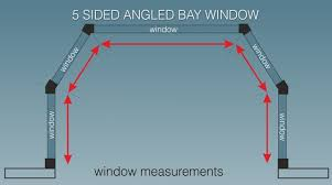5 Sided Curtain Pole For Bay Window How To Measure For Bay Window Blinds