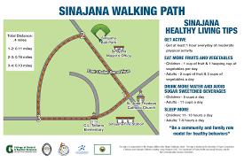 Map Of Guam Walking Maps