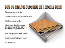 Floor Joist Repair How To Replace Flooring In A Mobile Home