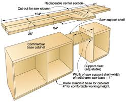Table Saw Cabinet Plans Post Your Radial Arm Saw And It U0027s Table Pics The Garage