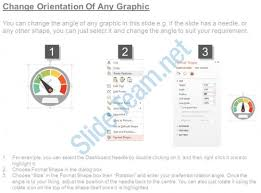integrated marketing communications plan template powerpoint show