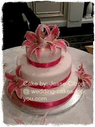 Starting A Cake Decorating Business From Home Cake Decorating Flowers Business