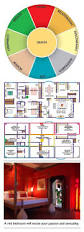 101 best feng shui images on pinterest live feng shui and feng