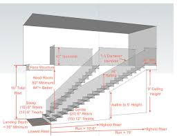 Banister Height Key Measurements For A Heavenly Stairway