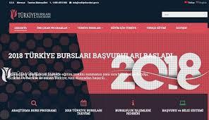 Niger 2017 2018 Bourse Cuba Government Of Turkey Undergraduate And Postgraduate Scholarships