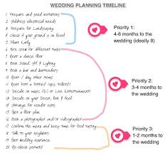 steps to planning a wedding planning at home and backyard weddings here s a step by step