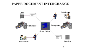 electronic data interchange edi ppt download