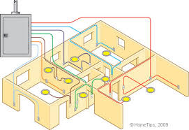 branch electrical circuits u0026 wiring