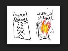 year 6 5e science unit physical vs chemical change