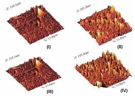 sensors free full text effect of pt nanoparticles on the