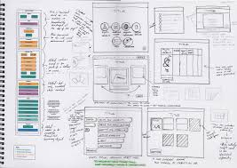 wireframe sketching looking at the index home fiona macneill l