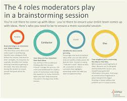 220 Best Best Of Work 4 Roles Moderators Play In Brainstorming U2014 Jigsaw