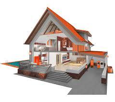 house energy efficiency home performance program
