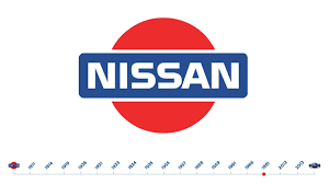 nissan car logo about datsun