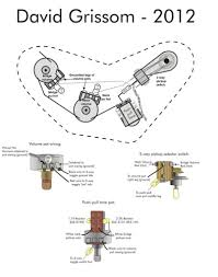 hss pickup wiring diagram wiring diagram byblank