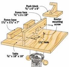 Making Wood Joints With Router by 9 Best Router Bits Images On Pinterest