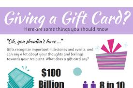 What To Write In A Birthday Card For Your Boyfriend What To Write In Birthday Card For Coworker Brandongaille Com