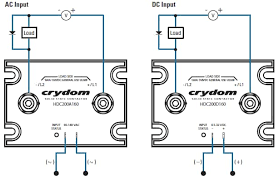 hdc series solid state contactors crydom mouser