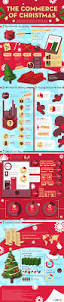 the commerce of christmas infographic insivia marketing