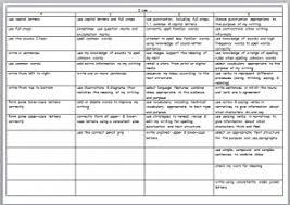 australian curriculum writing self assessment rubric australian