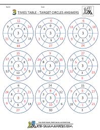 Multiplication Drill Worksheets Printable Times Table 3 Times Table Sheets