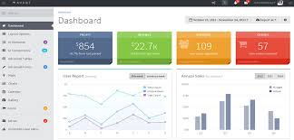 avant responsive bootstrap 3 admin template themeforest free demo