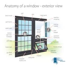 gallery image u003e kitchen single hung windows glass blinds