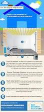 21 best crawl space home images on pinterest crawl spaces