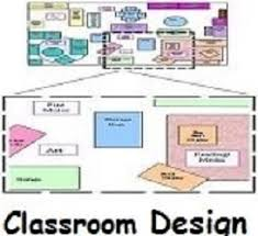 classroom layout template design in preschool