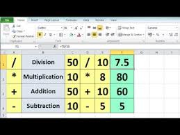 excel 2010 tutorial for beginners 10 excel 2010 tutorial for beginners 3 calculation basics