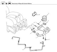 land rover discovery engine diagram range rover wiring diagram
