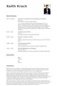 Examples Of Profiles For Resumes by Chairman Of The Board Resume Samples Visualcv Resume Samples