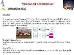 definiciones básicas valoración de soluciones es una operación