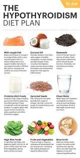 diet plans with natural foods natural herbal medicine