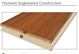 buy wood things you must before you buy an engineered wood floor