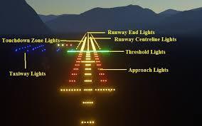 runway end identifier lights runway end identifier lights color www lightneasy net