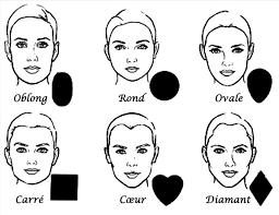 comment choisir sa coupe de cheveux femme comment choisir sa coiffure coupe cheveux ete 2016 homme abc