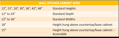 Standard Size Of Kitchen Cabinets Kitchen Cabinet Sizes And Specifications Guide Home Remodeling