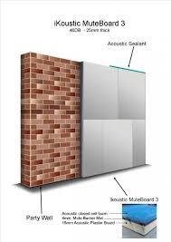 Soundproof Interior Walls Soundproof Bedroom Door Online Buy Wholesale Bedroom Door From