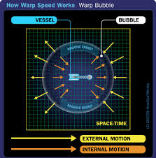Nasa Faster Than Light Nasa Unveiled Their U201cwarp Drive U201d Ship U2013 Faster Than Light