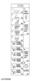 john deere 4955 fuse panel diagram lincoln ls engine diagram basic